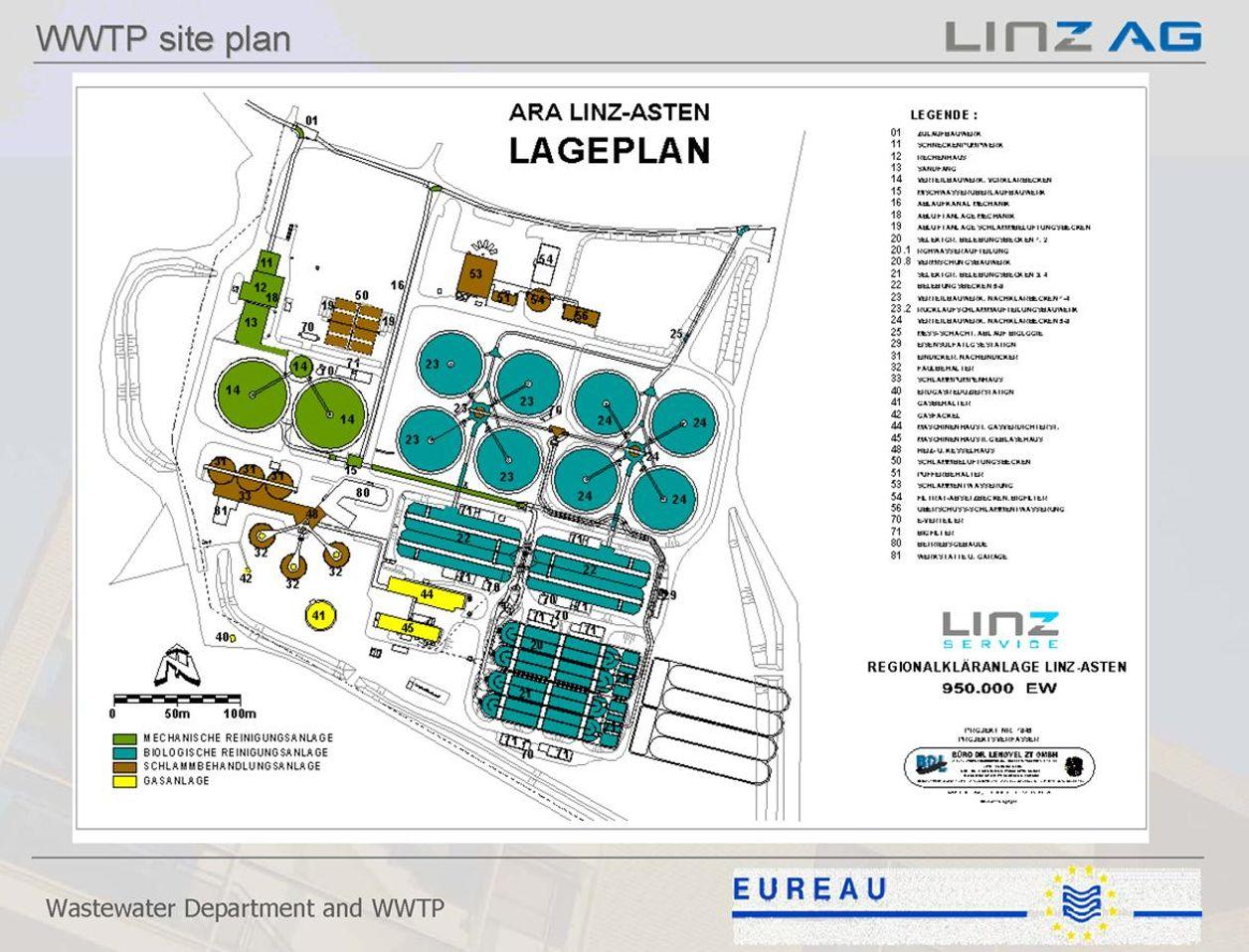 WP7 – Linz Pilot: TUG – Newsletter Contribution | Sudplan